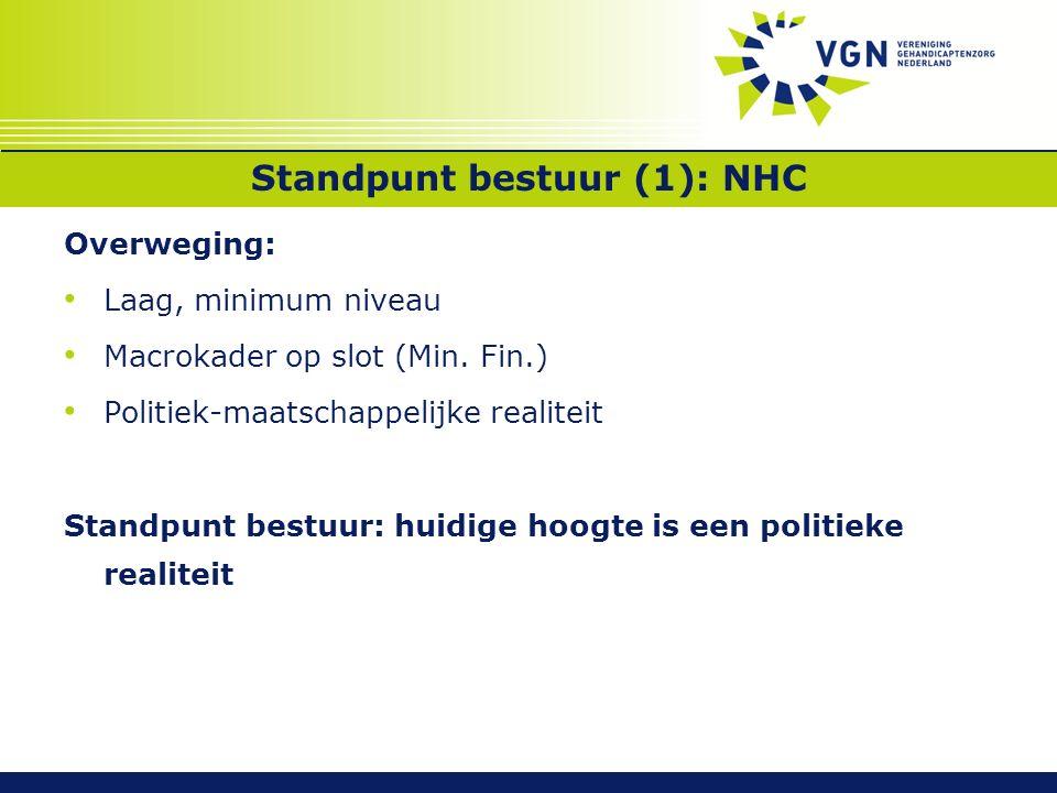 Standpunt bestuur (1): NHC Overweging: Laag, minimum niveau Macrokader op slot (Min.