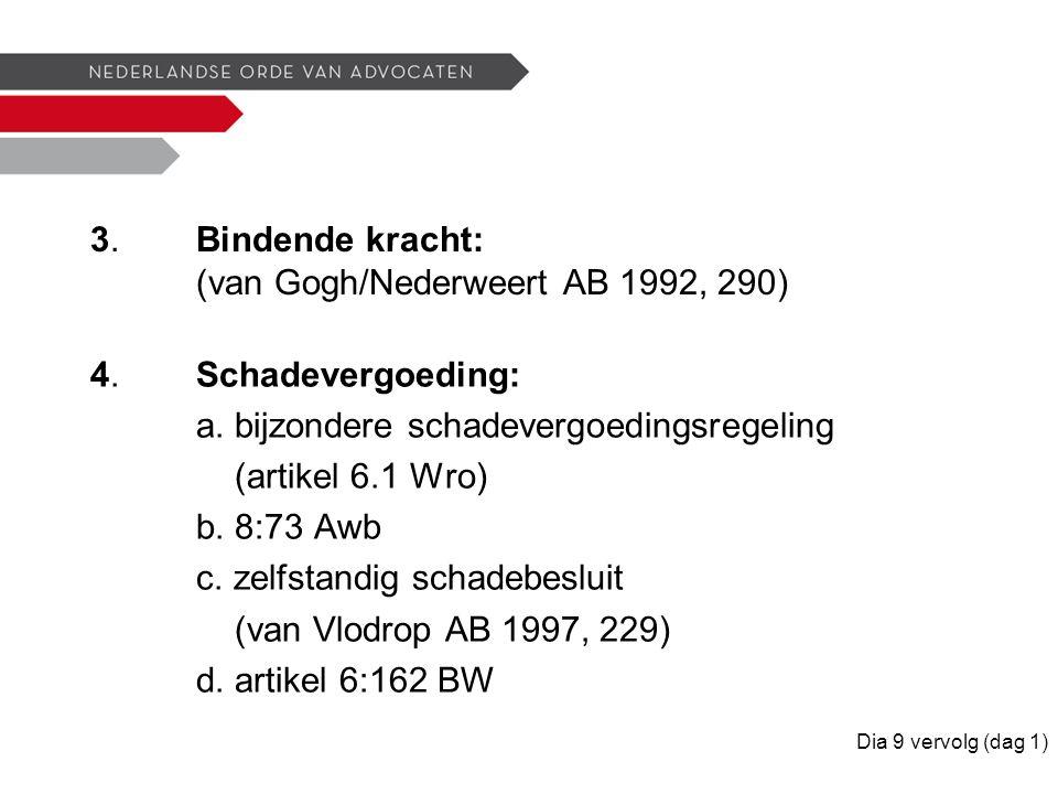 3.Bindende kracht: (van Gogh/Nederweert AB 1992, 290) 4.Schadevergoeding: a.