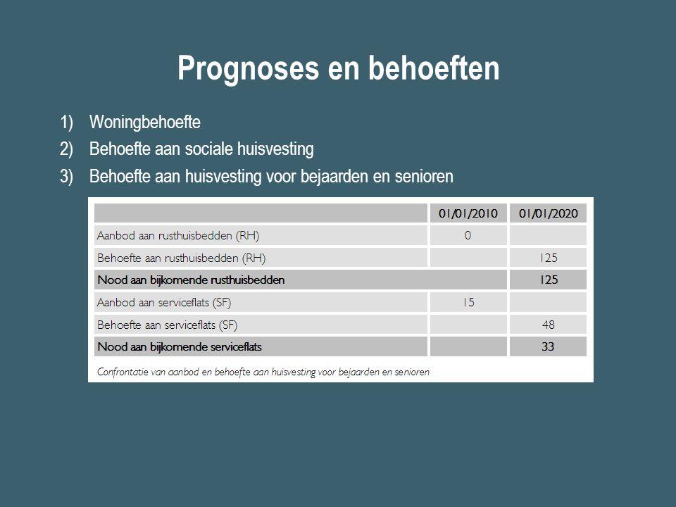Prognoses en behoeften 1) Woningbehoefte 2) Behoefte aan sociale huisvesting 3) Behoefte aan huisvesting voor bejaarden en senioren
