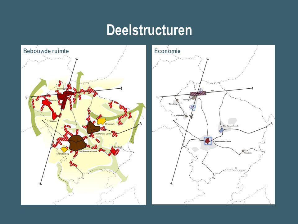 Deelstructuren Bebouwde ruimteEconomie