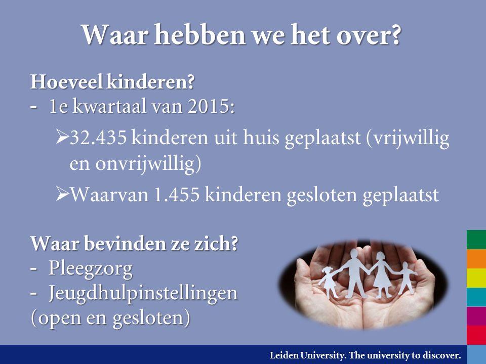 Leiden University. The university to discover. Bedankt voor jullie aandacht! Zijn er nog vragen?