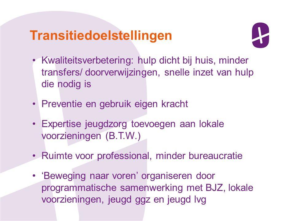 Kwaliteitsverbetering: hulp dicht bij huis, minder transfers/ doorverwijzingen, snelle inzet van hulp die nodig is Preventie en gebruik eigen kracht E