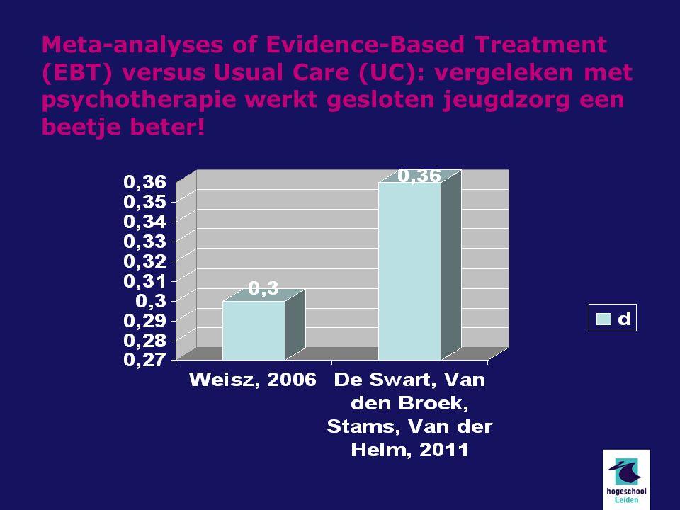 Meta-analyses of Evidence-Based Treatment (EBT) versus Usual Care (UC): vergeleken met psychotherapie werkt gesloten jeugdzorg een beetje beter!