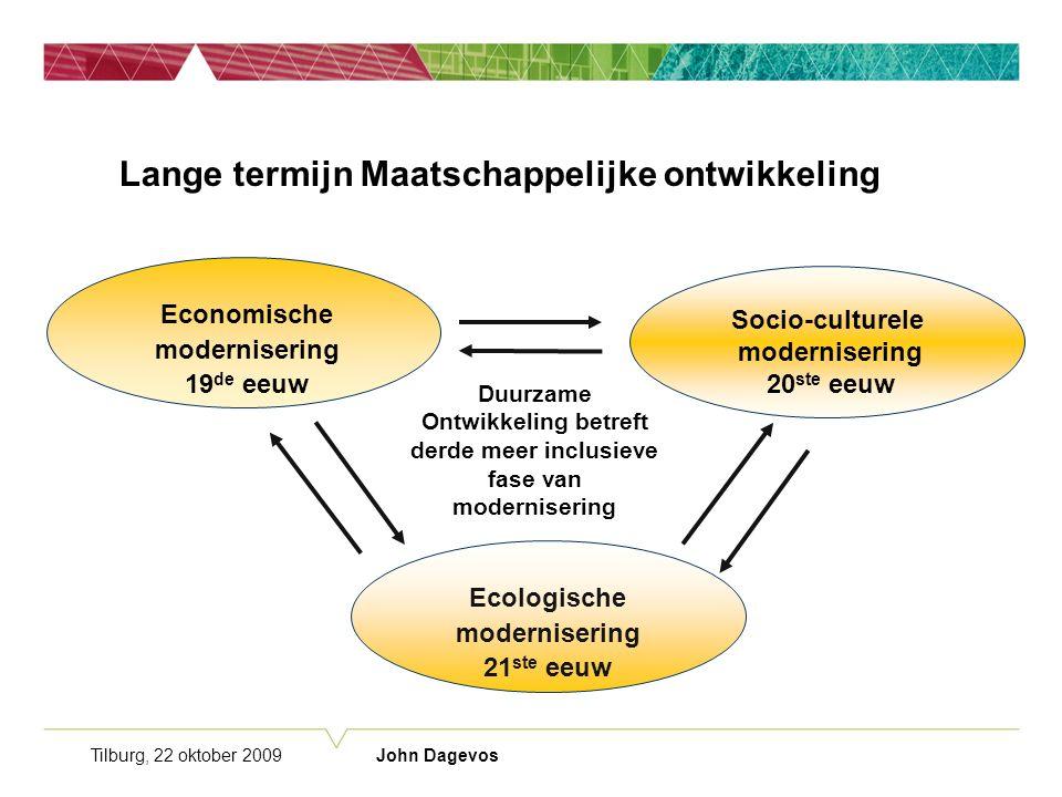 Tilburg, 22 oktober 2009 John Dagevos Lange termijn Maatschappelijke ontwikkeling Economische modernisering 19 de eeuw Socio-culturele modernisering 20 ste eeuw Ecologische modernisering 21 ste eeuw Duurzame Ontwikkeling betreft derde meer inclusieve fase van modernisering
