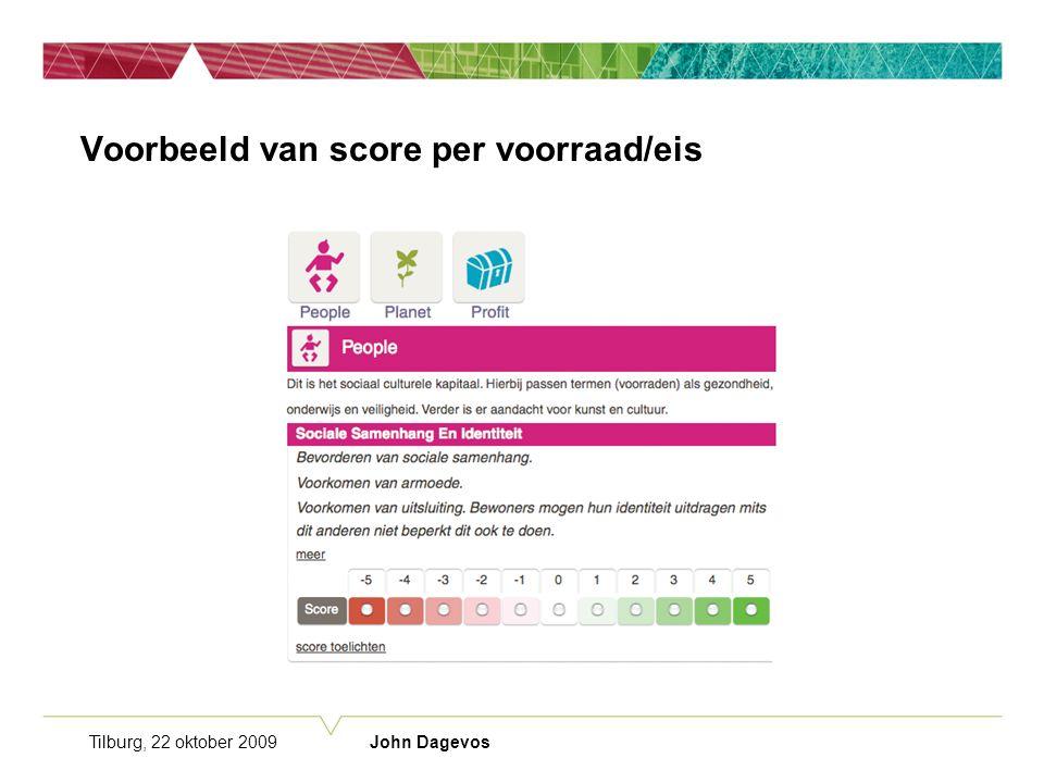 Tilburg, 22 oktober 2009 John Dagevos Voorbeeld van score per voorraad/eis