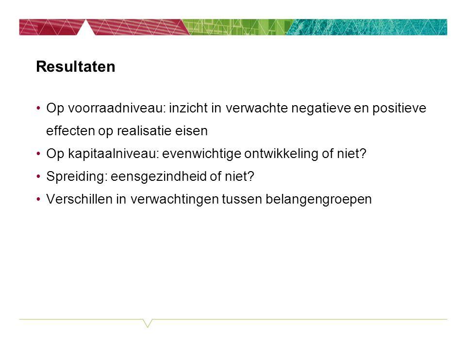 Tilburg, 22 oktober 2009 John Dagevos Resultaten Op voorraadniveau: inzicht in verwachte negatieve en positieve effecten op realisatie eisen Op kapitaalniveau: evenwichtige ontwikkeling of niet.