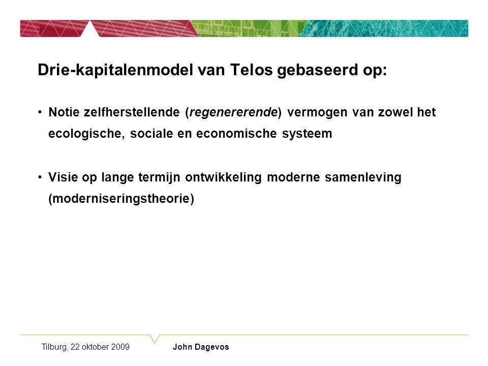 Tilburg, 22 oktober 2009 John Dagevos Drie-kapitalenmodel van Telos gebaseerd op: Notie zelfherstellende (regenererende) vermogen van zowel het ecologische, sociale en economische systeem Visie op lange termijn ontwikkeling moderne samenleving (moderniseringstheorie)