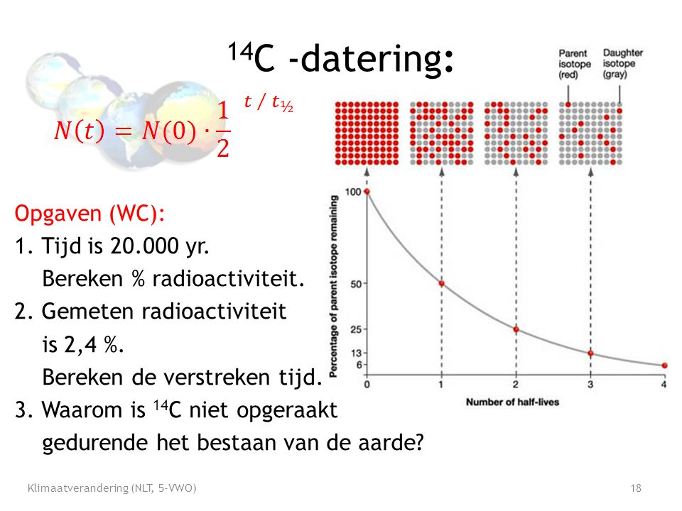 14 C -datering: Opgaven (WC): 1. Tijd is 20.000 yr.