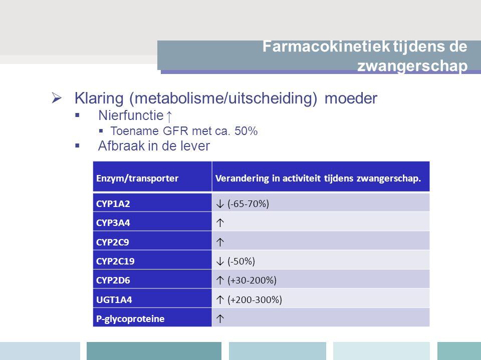  Klaring (metabolisme/uitscheiding) moeder  Nierfunctie ↑  Toename GFR met ca. 50%  Afbraak in de lever Enzym/transporterVerandering in activiteit