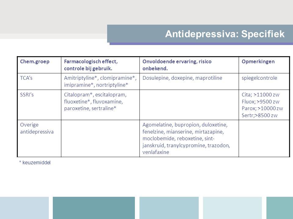 Chem.groepFarmacologisch effect, controle bij gebruik. Onvoldoende ervaring, risico onbekend. Opmerkingen TCA'sAmitriptyline*, clomipramine*, imiprami