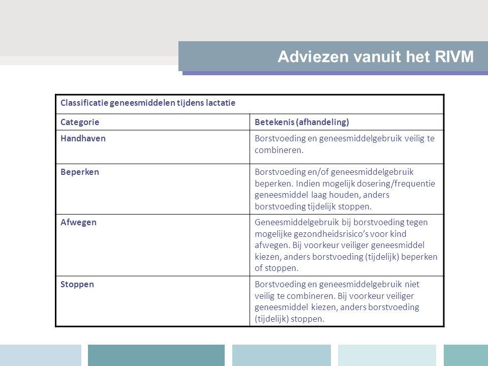 Classificatie geneesmiddelen tijdens lactatie CategorieBetekenis (afhandeling) HandhavenBorstvoeding en geneesmiddelgebruik veilig te combineren. Bepe