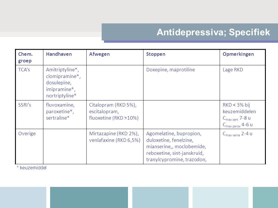 Chem. groep HandhavenAfwegenStoppenOpmerkingen TCA'sAmitriptyline*, clomipramine*, dosulepine, imipramine*, nortriptyline* Doxepine, maprotilineLage R