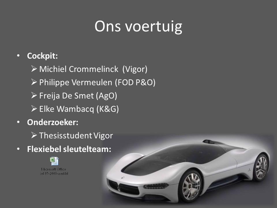 Ons voertuig Cockpit:  Michiel Crommelinck (Vigor)  Philippe Vermeulen (FOD P&O)  Freija De Smet (AgO)  Elke Wambacq (K&G) Onderzoeker:  Thesisst