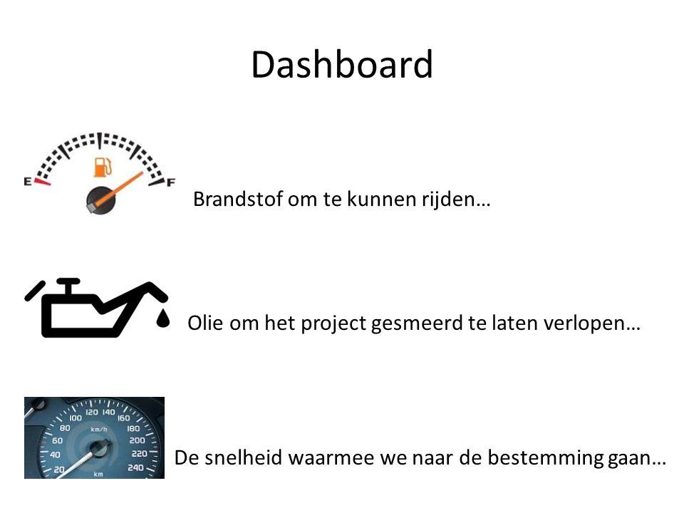 Dashboard Brandstof om te kunnen rijden… Olie om het project gesmeerd te laten verlopen… De snelheid waarmee we naar de bestemming gaan…