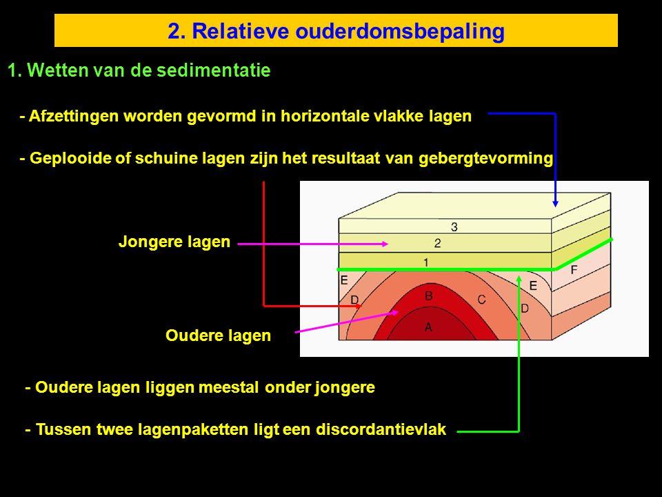 2. Relatieve ouderdomsbepaling - Oudere lagen liggen meestal onder jongere - Geplooide of schuine lagen zijn het resultaat van gebergtevorming 1. Wett