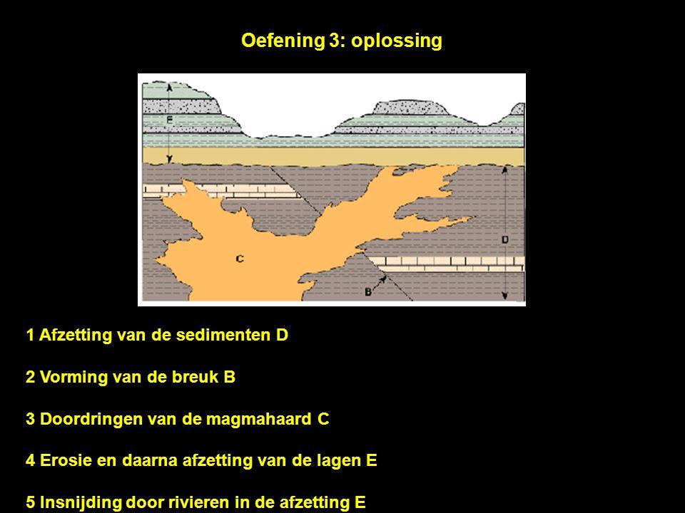 Oefening 3: oplossing 1 Afzetting van de sedimenten D 2 Vorming van de breuk B 3 Doordringen van de magmahaard C 4 Erosie en daarna afzetting van de l