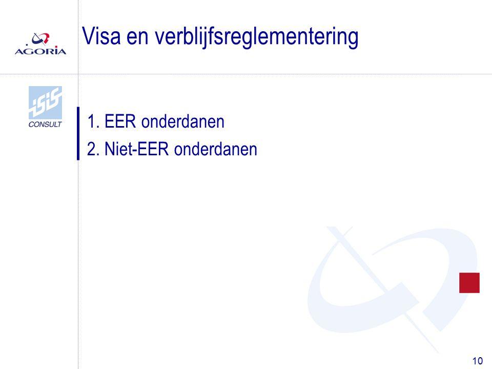 10 1. EER onderdanen 2. Niet-EER onderdanen Visa en verblijfsreglementering