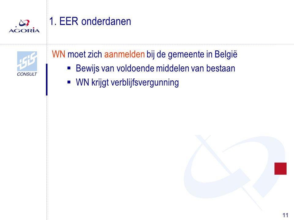 11 WN moet zich aanmelden bij de gemeente in België  Bewijs van voldoende middelen van bestaan  WN krijgt verblijfsvergunning 1. EER onderdanen