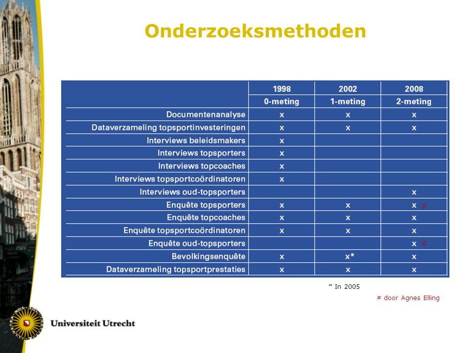 Onderzoeksmethoden # door Agnes Elling # # * In 2005