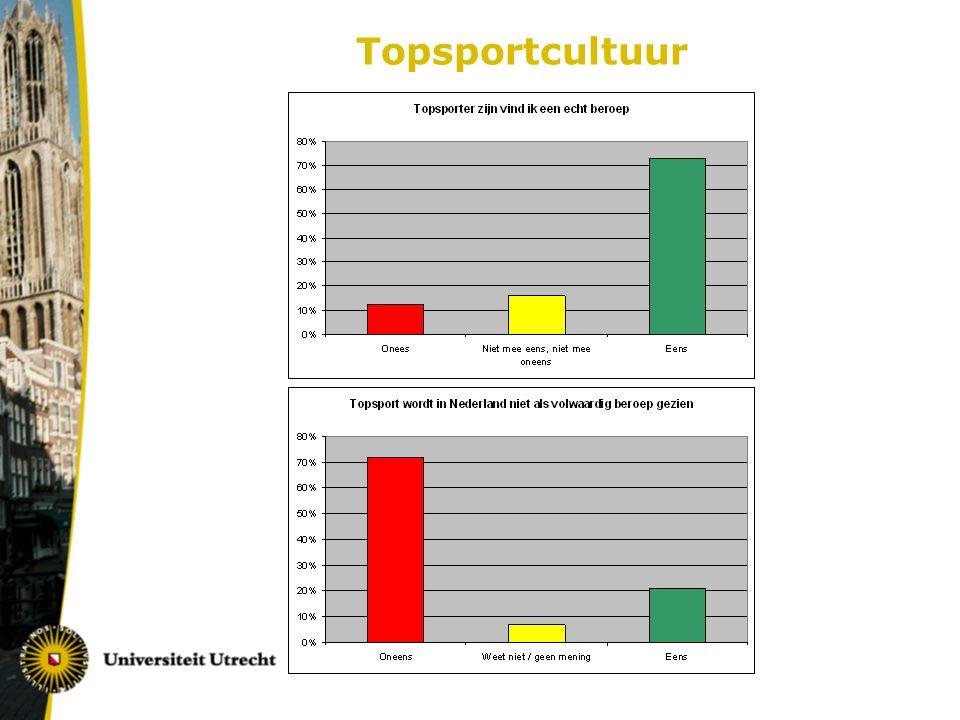 Topsportcultuur
