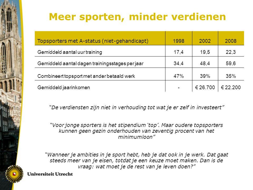 Meer sporten, minder verdienen Topsporters met A-status (niet-gehandicapt) 199820022008 Gemiddeld aantal uur training17,419,522,3 Gemiddeld aantal dagen trainingsstages per jaar34,448,459,6 Combineert topsport met ander betaald werk47%39%35% Gemiddeld jaarinkomen-€ 26.700€ 22.200 De verdiensten zijn niet in verhouding tot wat je er zelf in investeert Voor jonge sporters is het stipendium 'top'.