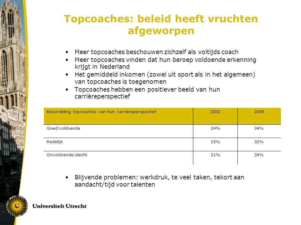Topcoaches: beleid heeft vruchten afgeworpen Meer topcoaches beschouwen zichzelf als voltijds coach Meer topcoaches vinden dat hun beroep voldoende erkenning krijgt in Nederland Het gemiddeld inkomen (zowel uit sport als in het algemeen) van topcoaches is toegenomen Topcoaches hebben een positiever beeld van hun carrièreperspectief Beoordeling topcoaches van hun carrièreperspectief20022008 Goed/voldoende24%34% Redelijk25%32% Onvoldoende/slecht51%34% Blijvende problemen: werkdruk, te veel taken, tekort aan aandacht/tijd voor talenten