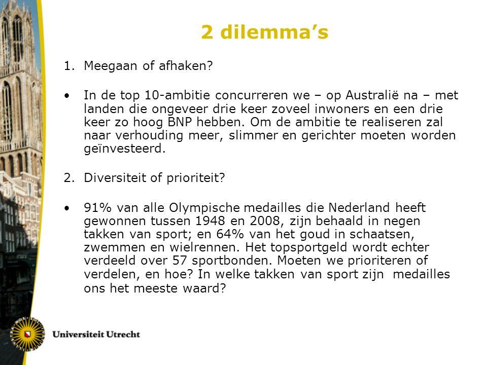 2 dilemma's 1.Meegaan of afhaken.