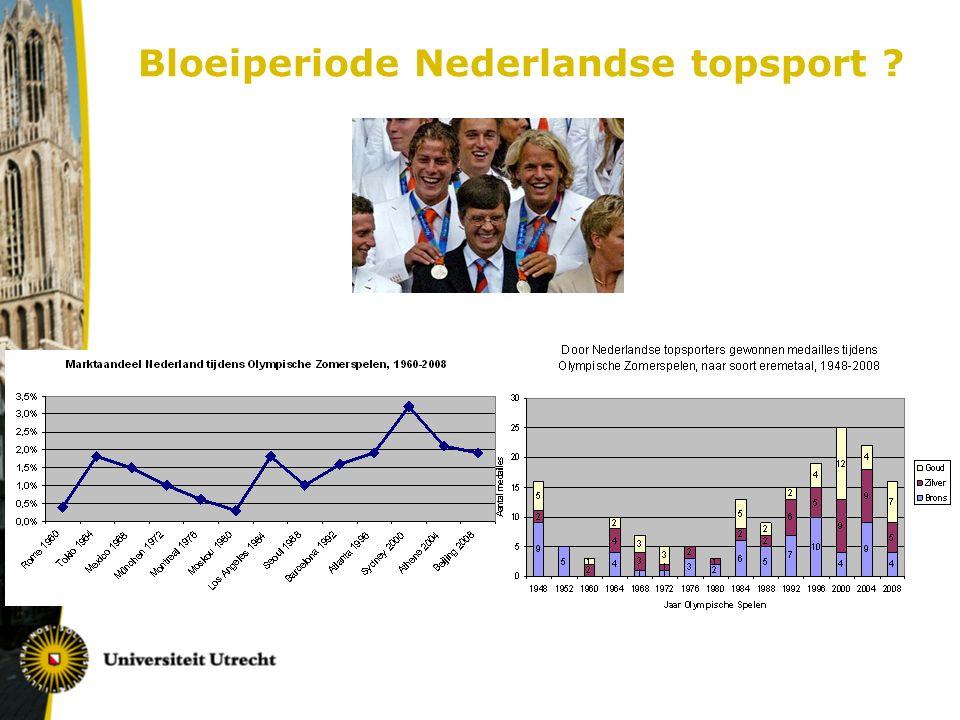 Bloeiperiode Nederlandse topsport ?
