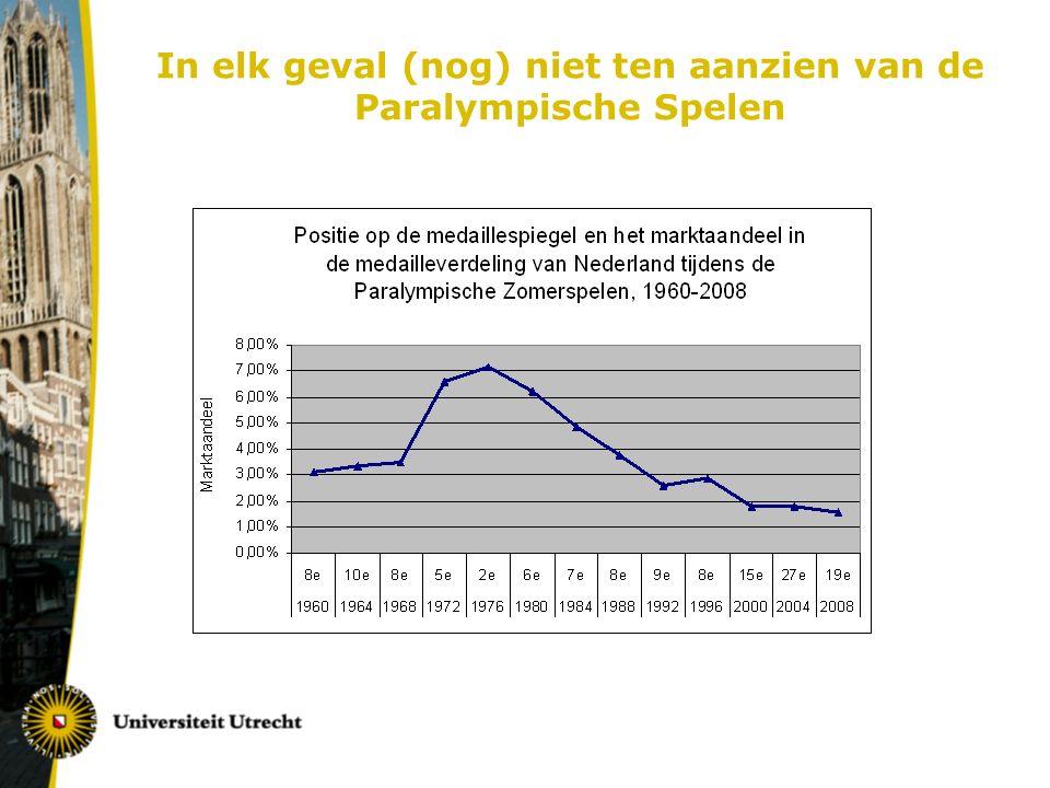 Bloeiperiode Nederlandse topsport Verbetering topsportklimaat, waarin een talent herkend wordt en kan gedijen.