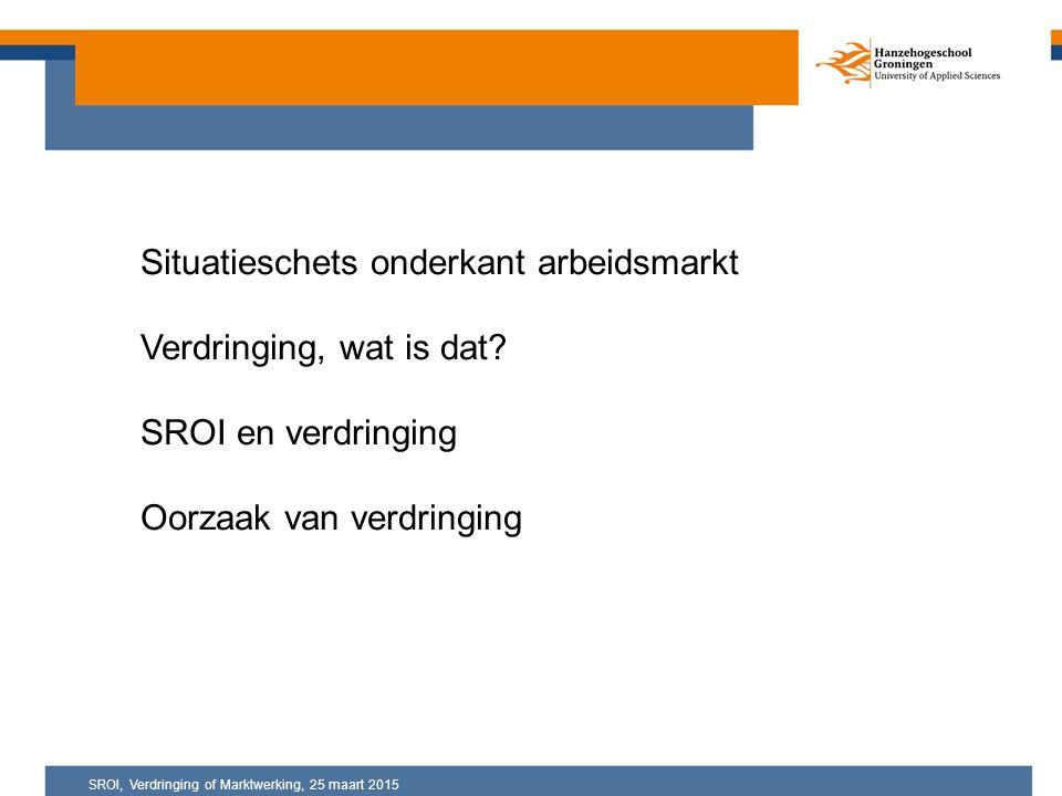 SROI, Verdringing of Marktwerking, 25 maart 2015 Situatieschets onderkant arbeidsmarkt Verdringing, wat is dat.