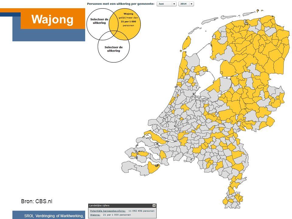 SROI, Verdringing of Marktwerking, 25 maart 2015 Wajong Bron: CBS.nl