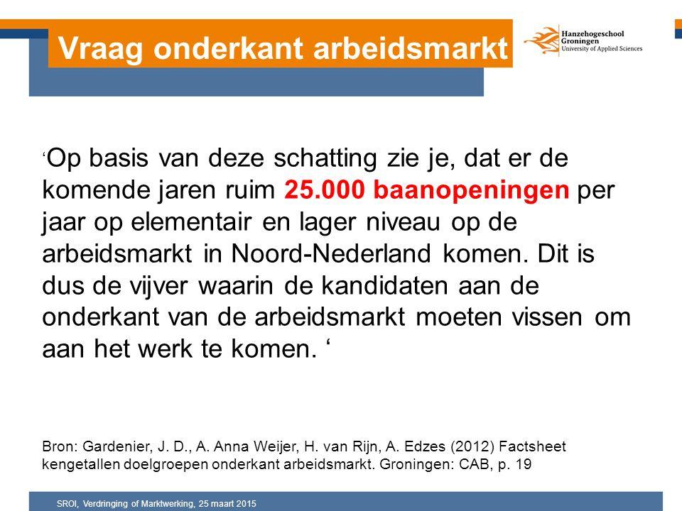 Vraag onderkant arbeidsmarkt ' Op basis van deze schatting zie je, dat er de komende jaren ruim 25.000 baanopeningen per jaar op elementair en lager niveau op de arbeidsmarkt in Noord-Nederland komen.
