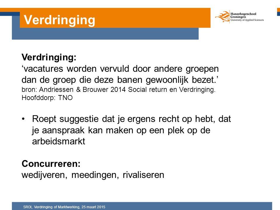 Verdringing Verdringing: 'vacatures worden vervuld door andere groepen dan de groep die deze banen gewoonlijk bezet.' bron: Andriessen & Brouwer 2014 Social return en Verdringing.