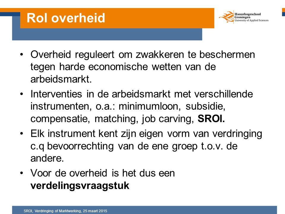 Rol overheid Overheid reguleert om zwakkeren te beschermen tegen harde economische wetten van de arbeidsmarkt.