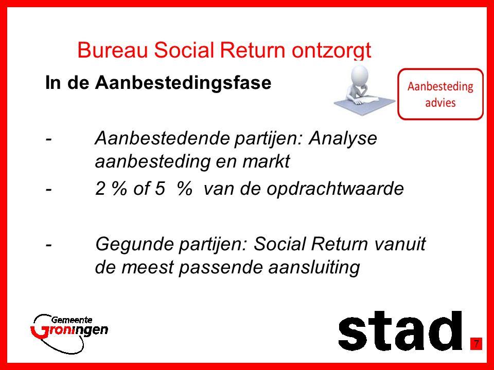 Bureau Social Return ontzorgt 8