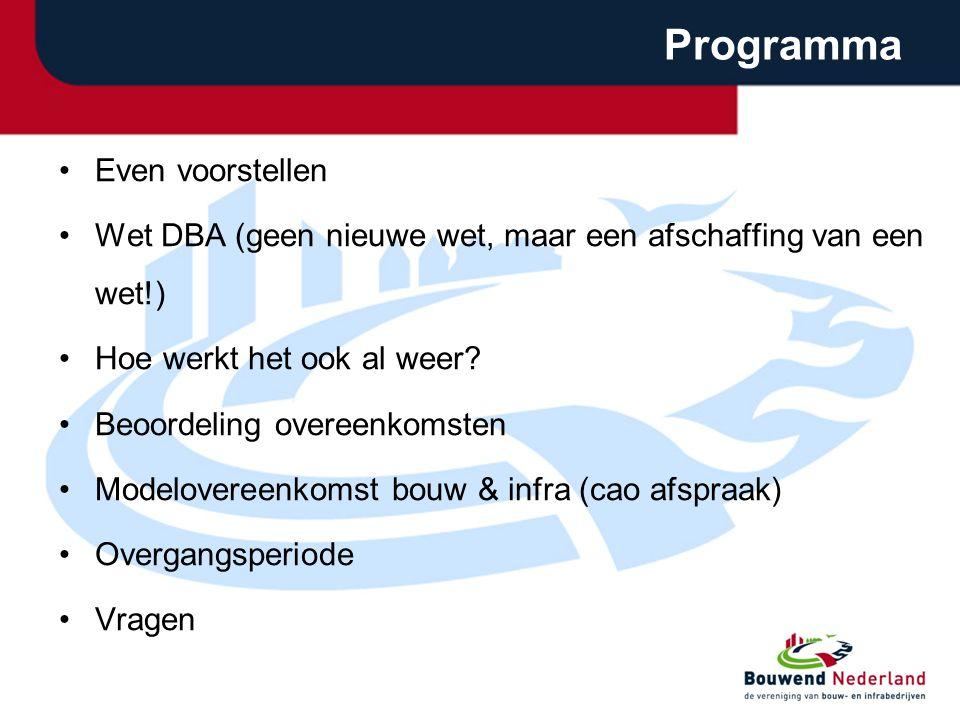 Programma Even voorstellen Wet DBA (geen nieuwe wet, maar een afschaffing van een wet!) Hoe werkt het ook al weer? Beoordeling overeenkomsten Modelove