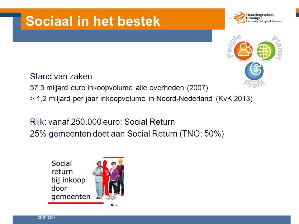 Stand van zaken: 57,5 miljard euro inkoopvolume alle overheden (2007) > 1,2 miljard per jaar inkoopvolume in Noord-Nederland (KvK 2013) Rijk: vanaf 250.000 euro: Social Return 25% gemeenten doet aan Social Return (TNO: 50%) 28-01-2014