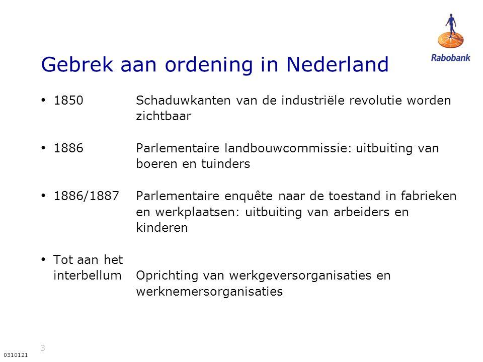 3 0310121 Gebrek aan ordening in Nederland 1850Schaduwkanten van de industriële revolutie worden zichtbaar 1886Parlementaire landbouwcommissie: uitbui