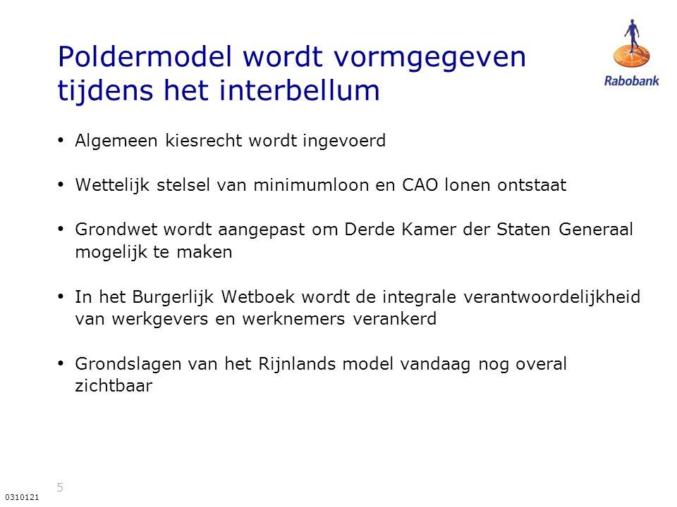 5 0310121 Poldermodel wordt vormgegeven tijdens het interbellum Algemeen kiesrecht wordt ingevoerd Wettelijk stelsel van minimumloon en CAO lonen onts