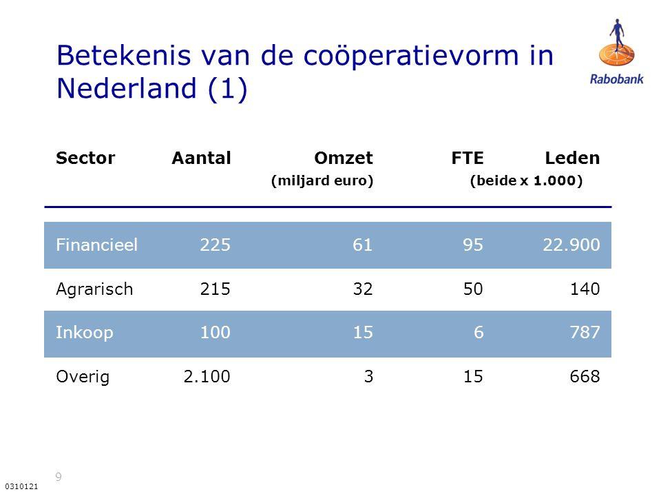 9 0310121 Betekenis van de coöperatievorm in Nederland (1) SectorAantalOmzetFTELeden (miljard euro) (beide x 1.000) Financieel225619522.900 Agrarisch2153250 140 Inkoop100156 787 Overig2.100315 668