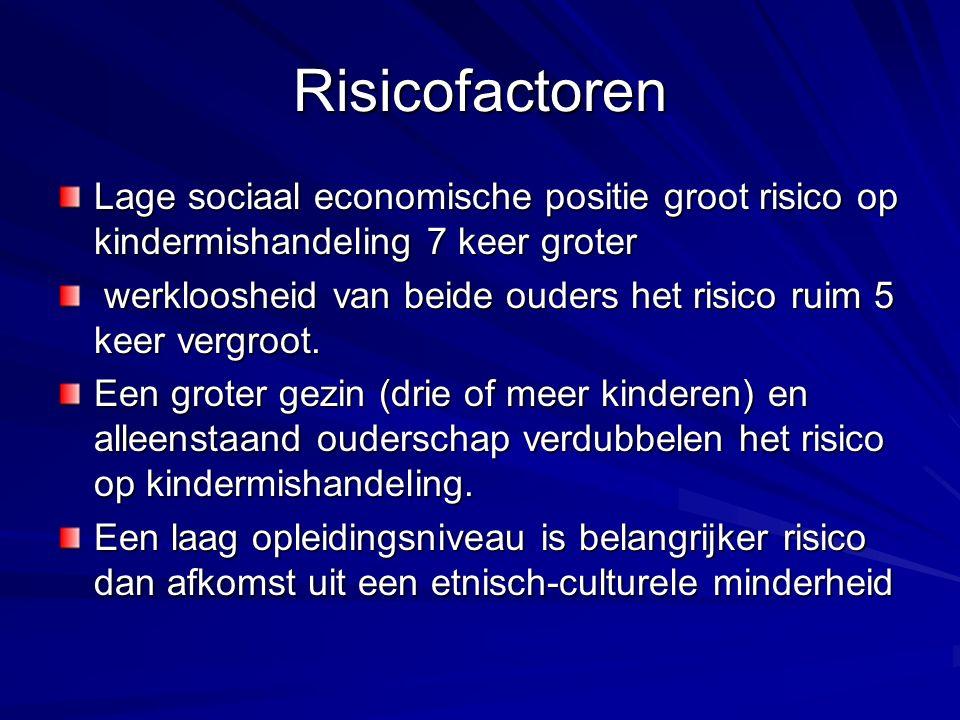 Risicofactoren Lage sociaal economische positie groot risico op kindermishandeling 7 keer groter werkloosheid van beide ouders het risico ruim 5 keer vergroot.