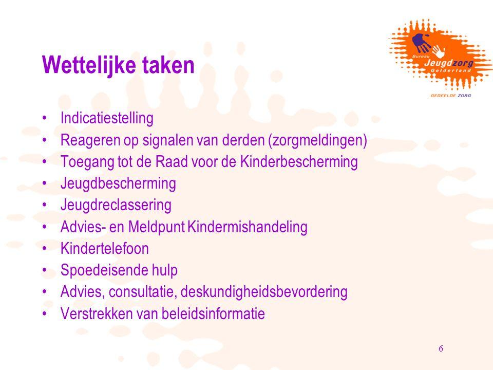 17 Jeugdbescherming Wij houden toezicht en bieden hulp en steun bij de opvoeding Hulp is gericht op het opheffen van factoren die de ontwikkeling van de jeugdige bedreigen Wij streven naar herstel van de gezinssituatie: ouders hebben weer de volledige verantwoordelijkheid voor de opvoeding
