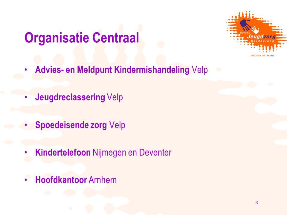8 Organisatie Centraal Advies- en Meldpunt Kindermishandeling Velp Jeugdreclassering Velp Spoedeisende zorg Velp Kindertelefoon Nijmegen en Deventer H