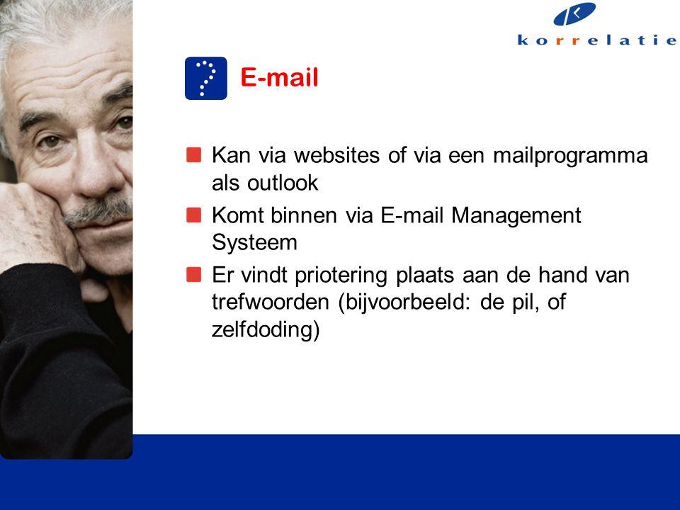 E-mail Kan via websites of via een mailprogramma als outlook Komt binnen via E-mail Management Systeem Er vindt priotering plaats aan de hand van trefwoorden (bijvoorbeeld: de pil, of zelfdoding)