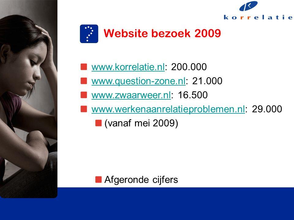www.korrelatie.nlwww.korrelatie.nl: 200.000 www.question-zone.nlwww.question-zone.nl: 21.000 www.zwaarweer.nlwww.zwaarweer.nl: 16.500 www.werkenaanrelatieproblemen.nlwww.werkenaanrelatieproblemen.nl: 29.000 (vanaf mei 2009) Afgeronde cijfers Website bezoek 2009