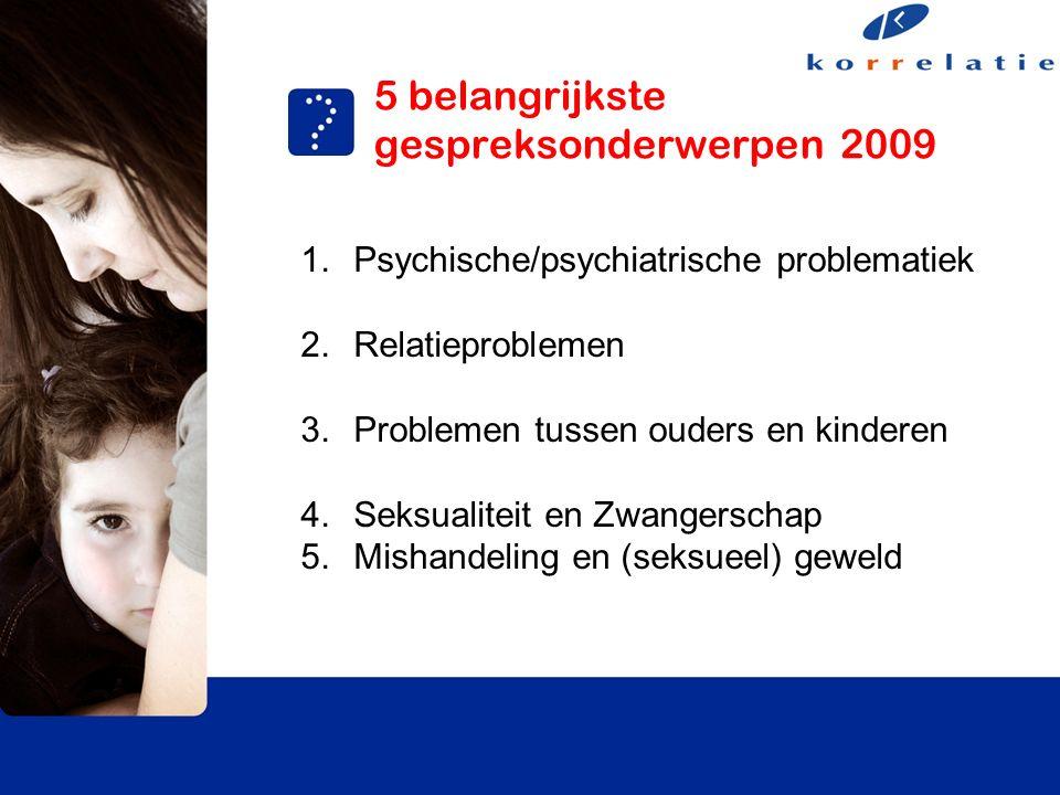 5 belangrijkste gespreksonderwerpen 2009 1.Psychische/psychiatrische problematiek 2.Relatieproblemen 3.Problemen tussen ouders en kinderen 4.Seksualiteit en Zwangerschap 5.Mishandeling en (seksueel) geweld