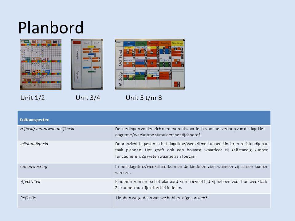 Planbord Unit 1/2 Unit 3/4 Unit 5 t/m 8 Daltonaspecten vrijheid/verantwoordelijkheid De leerlingen voelen zich medeverantwoordelijk voor het verloop v