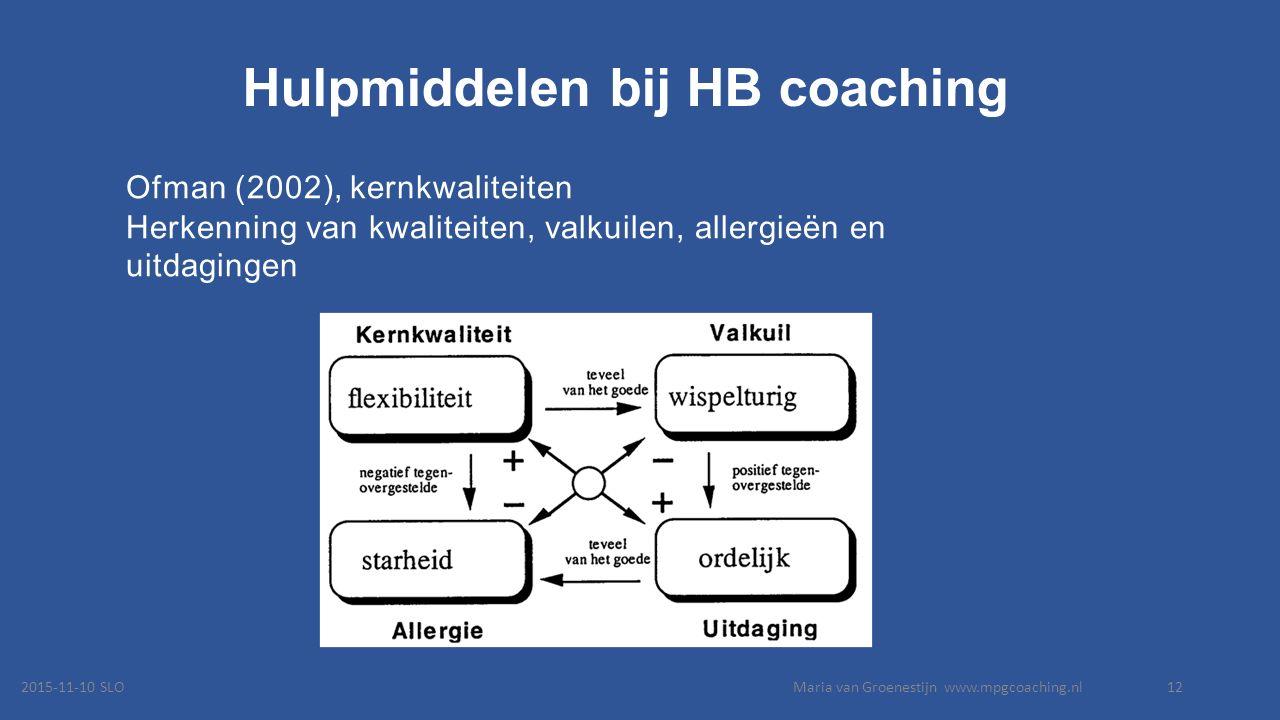 Hulpmiddelen bij HB coaching Ofman (2002), kernkwaliteiten Herkenning van kwaliteiten, valkuilen, allergieën en uitdagingen 2015-11-10 SLOMaria van Groenestijn www.mpgcoaching.nl12
