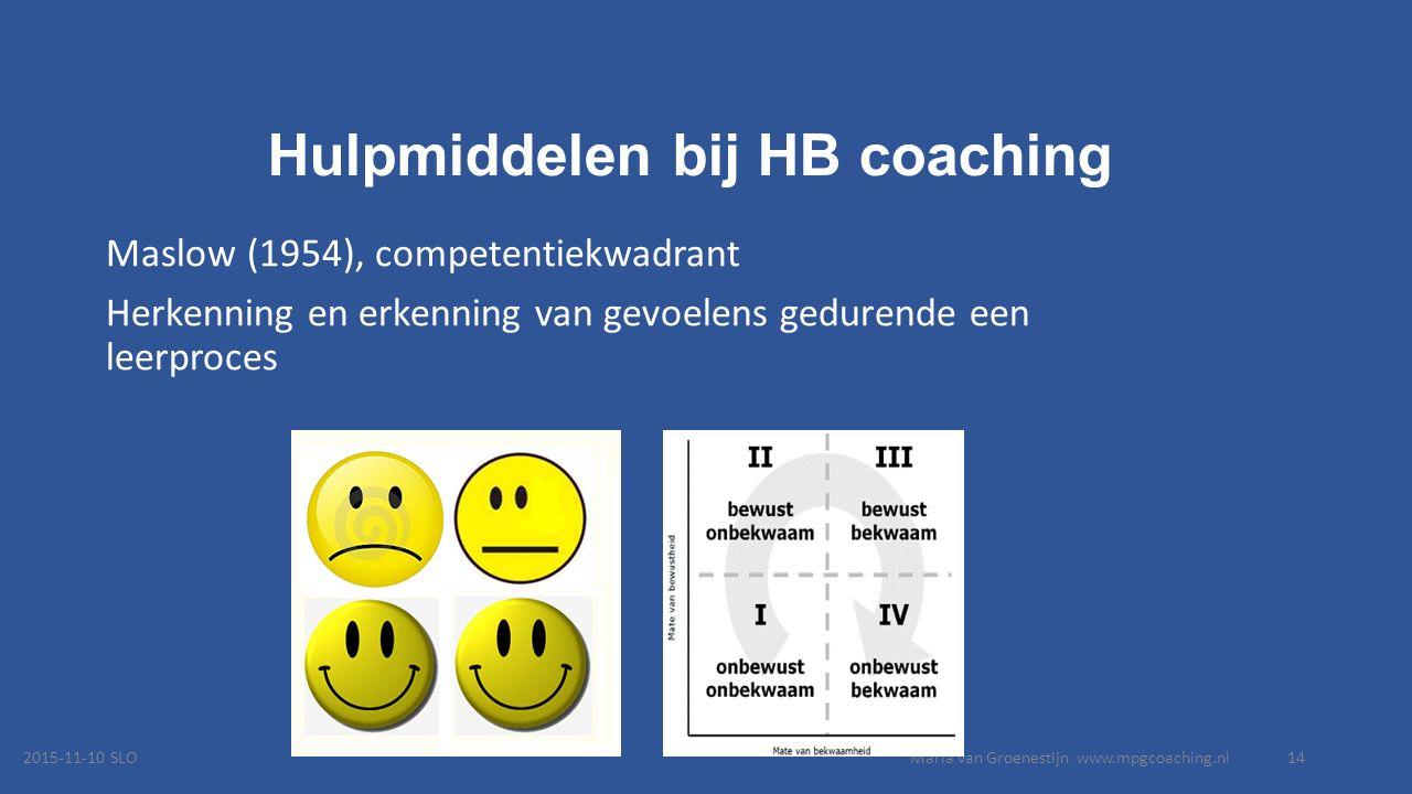 Hulpmiddelen bij HB coaching Maslow (1954), competentiekwadrant Herkenning en erkenning van gevoelens gedurende een leerproces 2015-11-10 SLOMaria van Groenestijn www.mpgcoaching.nl14