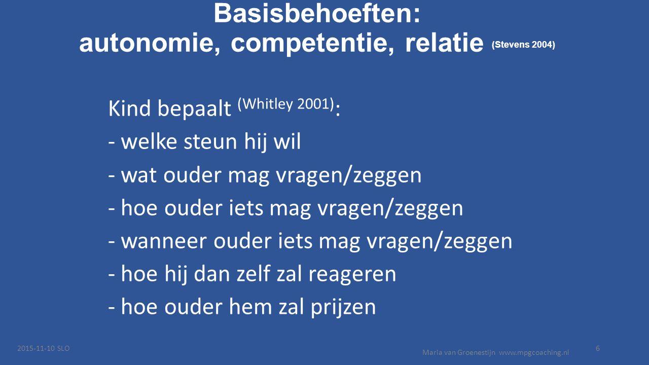 Basisbehoeften: autonomie, competentie, relatie (Stevens 2004) Kind bepaalt (Whitley 2001) : - welke steun hij wil - wat ouder mag vragen/zeggen - hoe ouder iets mag vragen/zeggen - wanneer ouder iets mag vragen/zeggen - hoe hij dan zelf zal reageren - hoe ouder hem zal prijzen 2015-11-10 SLO Maria van Groenestijn www.mpgcoaching.nl 6